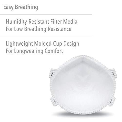 Honeywell RWS-54002 Saf-T-Fit Plus N95 Disposable Respirator, 2-Pack