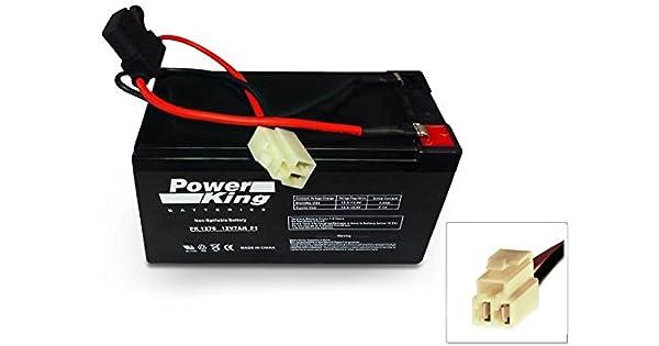 Amazon.com: Beiter DC Power Razor E90 Acelerador Scooter ...