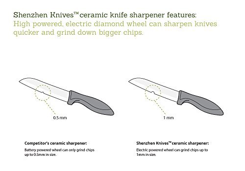 Electric-Diamond-Knife-Sharpener-for-Ceramic-Knives-and-Steel-Knives-with-2-Stage-Diamond-Sharpening-Wheel