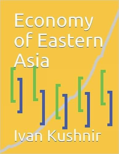 Economy of Eastern Asia