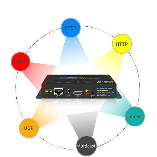 tv@fmuser FMUSER HD HDMI Video Encoder for IPTV, 1080p