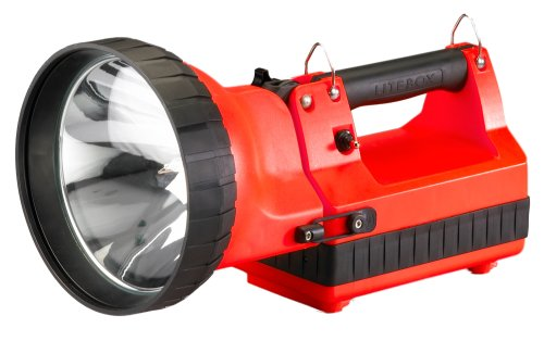 Fisher Led Ring Light in US - 6