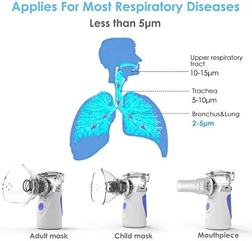 for Kids /& Adults All-American Delivery,The Test Companion for Health CJW Portable Sprayer Portbale Atomizer The Best Travel in The Family
