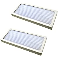 HQRP 2-pack Air Cleaner Filter for Hamilton Beach True Air Glow Allergen Reducer 04385 / TrueAir Compact Pet 04384 Air Purifier + HQRP Coaster