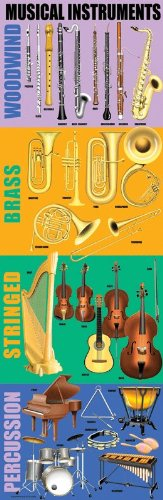 Instrument Family Posters (McDonald Publishing Musical Instruments Colossal Concept Poster)