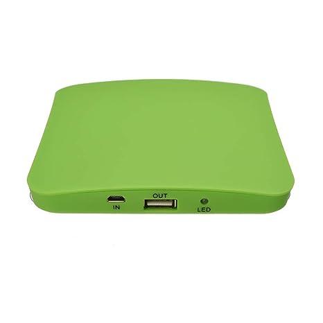YLYP Cargador Solar De Ventosas, 50W USB Portátil 1800 MAh ...
