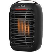 Zerhunt 700W / 950W Portable Electric Space Heater