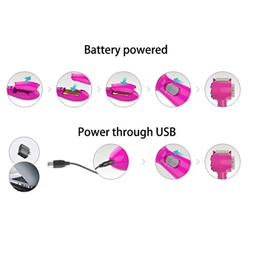 Zinnor USB Electric Roller Massager Tooth Comb Massage Hammer, Massager Powered by Battery or USB, 3 in 1 Handheld Electric Roller Massager for Scalp Shoulder Back Legs and Arms, Electric Massager for