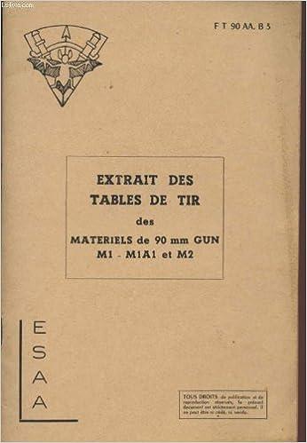 Télécharger un extrait / download an extract label hypothèse.