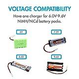 Tenergy RC Battery Charger for 6.0V-9.6V