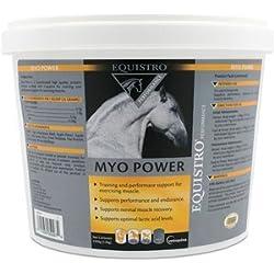 Equistro Myo Power 5.5 lb