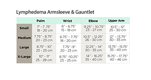 Ames Walker AW Style 707 Lymphedema Armsleeve w Gauntlet - 20-30 mmHg Firm Compression, Manage edema swelling post mastectomy conditions - comfortable fabric