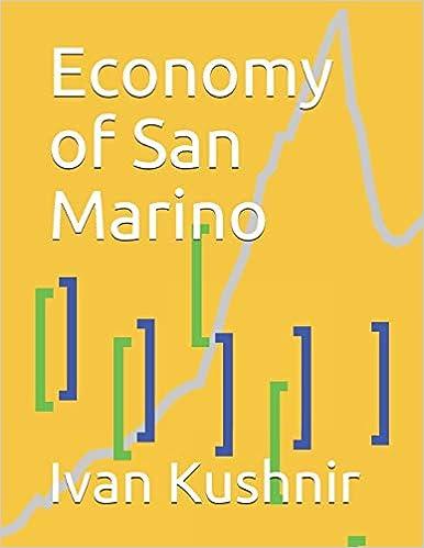 Economy of San Marino