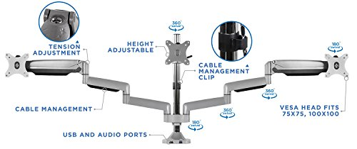 Mount-It! Triple Monitor Mount with USB Port, Height Adjustable 3 Monitor Arm Desk Stand for 24 27 30 32 Inch LED LCD Displays (MI-2753) Photo #6