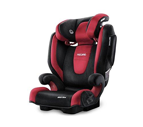 Recaro Monza Nova 2 Car Seat Black
