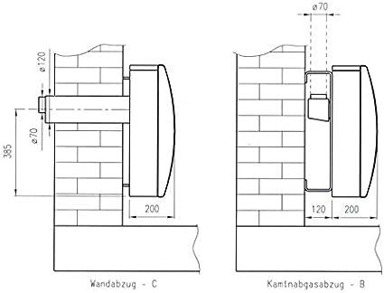 Au/ßenwand-Heizger/ät 4700 Watt Erdgas F/ür Einzelr/äume Gasheizer