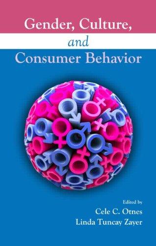 Gender, Culture, and Consumer Behavior
