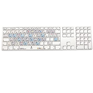 Teclado De Adobe Lightroom - Acceso directo teclado de teclas ...