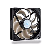 Sleeve Bearing 120mm Silent Fan for Computer Cases, Cpu Coolers, and Radiators