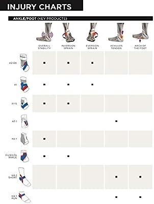 f53a8d7740076 Zamst A2-DX Strong Support Ankle Brace - Amazon Mỹ | Fado.vn