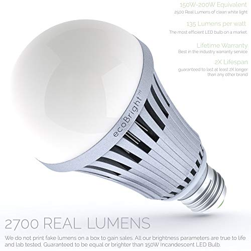 Led Light Bulb Invention in US - 2