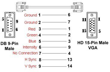 9 pin vga wire diagram
