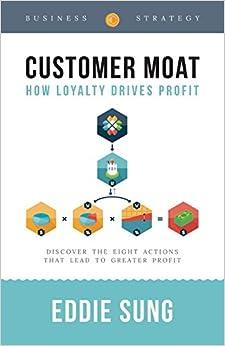 Book Customer Moat: How Loyalty Drives Profit