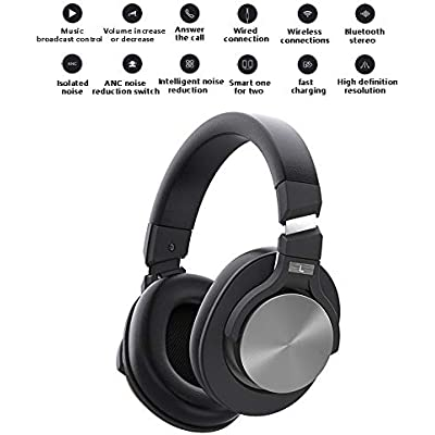 FCHDZ Bluetooth headphones over ear wireless bluetooth headphones over ear with mic five-level noise reduction human ear acoustic design suitable for most bluetooth-enabled devices