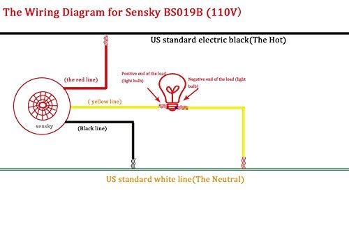 Motion Sensor Switch, Sensky BS019 AC 110V Motion Sensor Light ... on