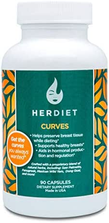 Her Diet Curves – Breast Enhancement Pills – Fuller Breasts Without Surgery – All Natural Bust Enlargement