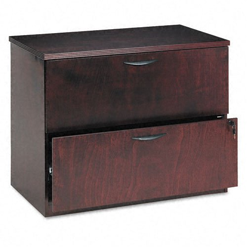 Basyx BW2170NN 36 by 24 by 29-Inch 2-Drawer Lateral File Pedestal, Mahogany Review
