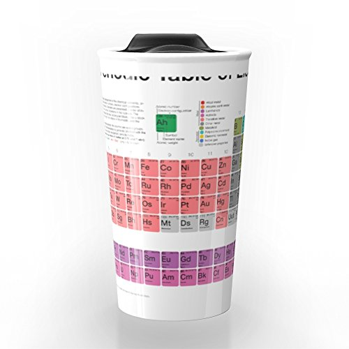 Society6 The Periodic Table Of Elements Travel Mug 12 oz
