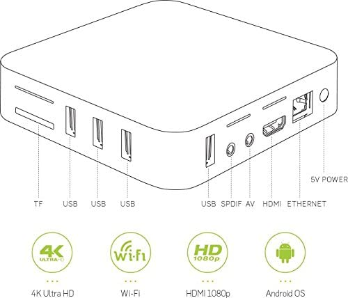TVFrog Android Smart TV Box Wireless Multimedia Streaming Device for TV Support 4K HD Major Video Music File Formats: Amazon.es: Belleza