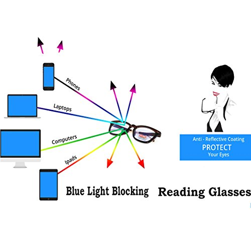 0 Light 0 2 Lunettes 75 0 Ltd 1 Reflex Hommes Filter Blue 0 2 de UV 50 Glasses lecture Anti MFAZ Morefaz Gaming Femmes Radial Computer 5 1 TV 5 Black Antireflets 0qZZxXw