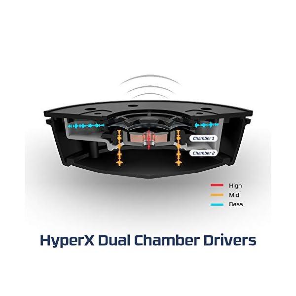 HyperX Cloud Alpha S - Blue
