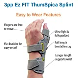 3pp Ez FIT ThumSpica Splint