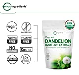 Sustainably US Grown, Organic Dandelion Root