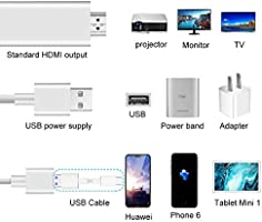AMANKA Cable adaptador de teléfono a HDMI, AV digital Full HD ...