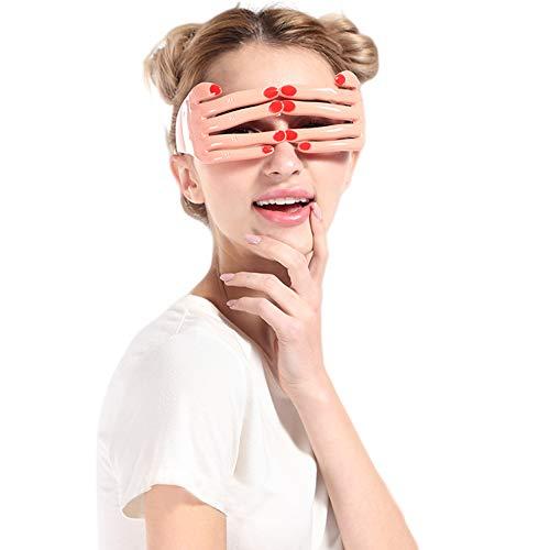 Finger-Maske