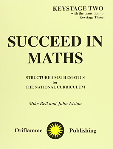 how to succeed in math Amazoncom: how children succeed: grit, curiosity, and the hidden power of  character (audible audio edition): paul tough, dan john miller, tantor audio:.
