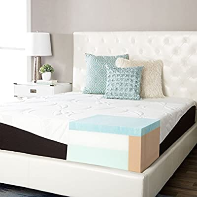 Simmons Beautyrest Comforpedic from Beautyrest Choose Your Comfort Gel Memory Foam 12-inch Mattress Firm King