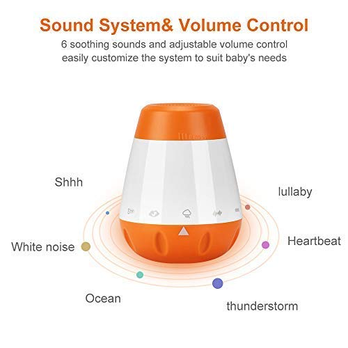 KEDSUM Portable Baby Sleep Soother, Baby Sound Machine for Newborn, Inflant, Toddlers with Voice Activation – 6 Smoothing Sounds, USB Rechargeable, 30 mins Auto-Off Function and Adjustable Volume