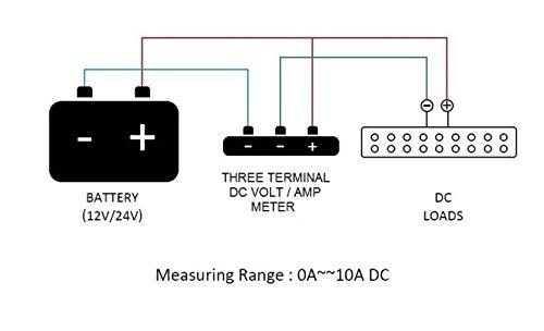 combination 12v blue round led digital volt amp meter