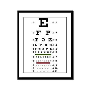 Framed Panel Print Optometrist Opthamologist Eye Chart