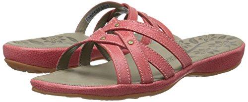 Palms Freizeit Riemchen Slide Damen Sandale Leder Slipper Nieten KEEN Rot City Schuhe of cHFx1YU