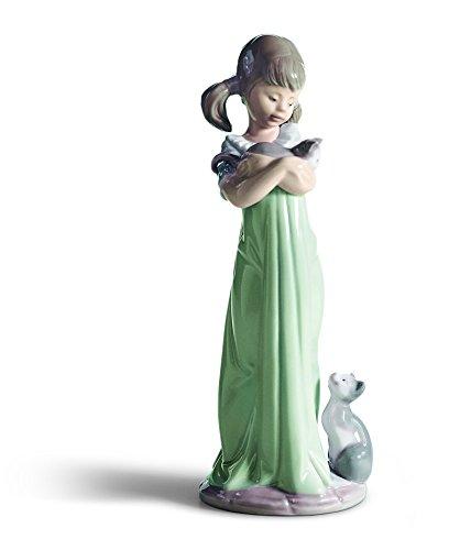 - Lladró Don't Forget Me! Figurine