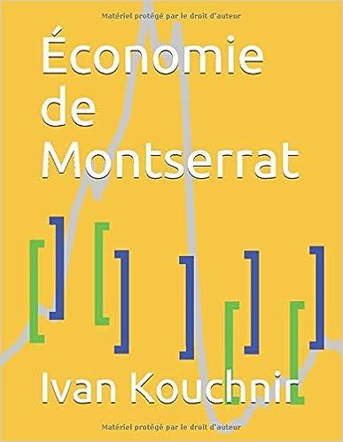 Économie de Montserrat