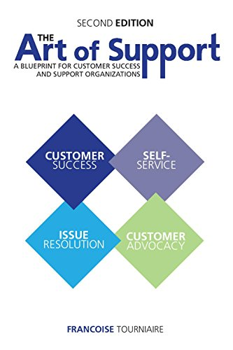The Art of Support: A  Blueprint for Customer Success and Support Organizations (Service Center Phone Number)