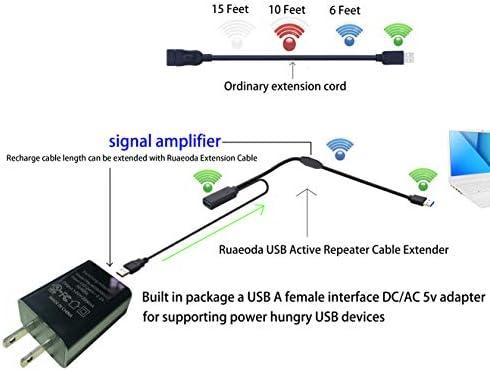 Cable Alargador USB 3.0 (8m) , Ruaeoda Cable Extension USB 3.0 Tipo A Macho a Hembra para Conexión entre Ordenador, TV Coche y Periféricos como Impresora, Ratón, Teclado, Hub, Pendrive, Mando de PS3 o Xbox, Gafas de Realidad Virtual etc. 5