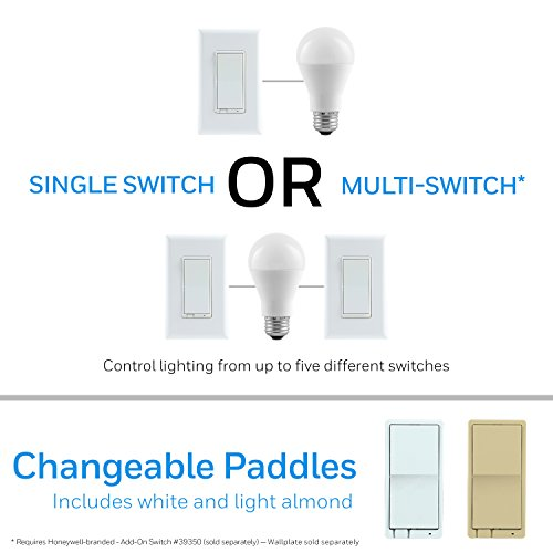 Honeywell Z-Wave Plus Smart Light Dimmer Switch, In-Wall Paddle, Interchangeable White & Almond |Built-In Repeater & Range Extender | ZWave Hub Required - SmartThings, Wink, Alexa Compatible, 39351 by Honeywell (Image #5)